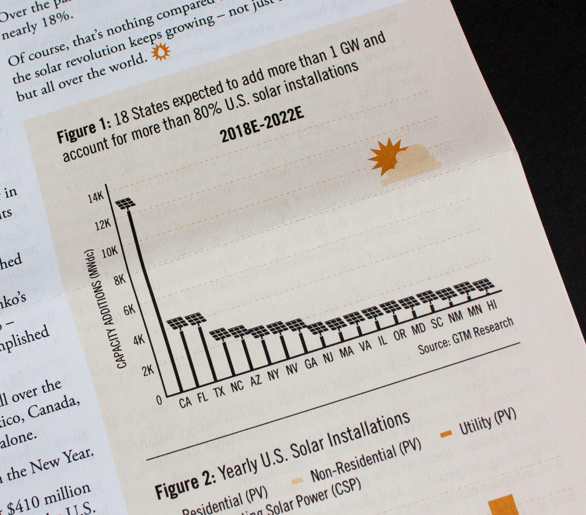 24_SolarPanels_Infographic